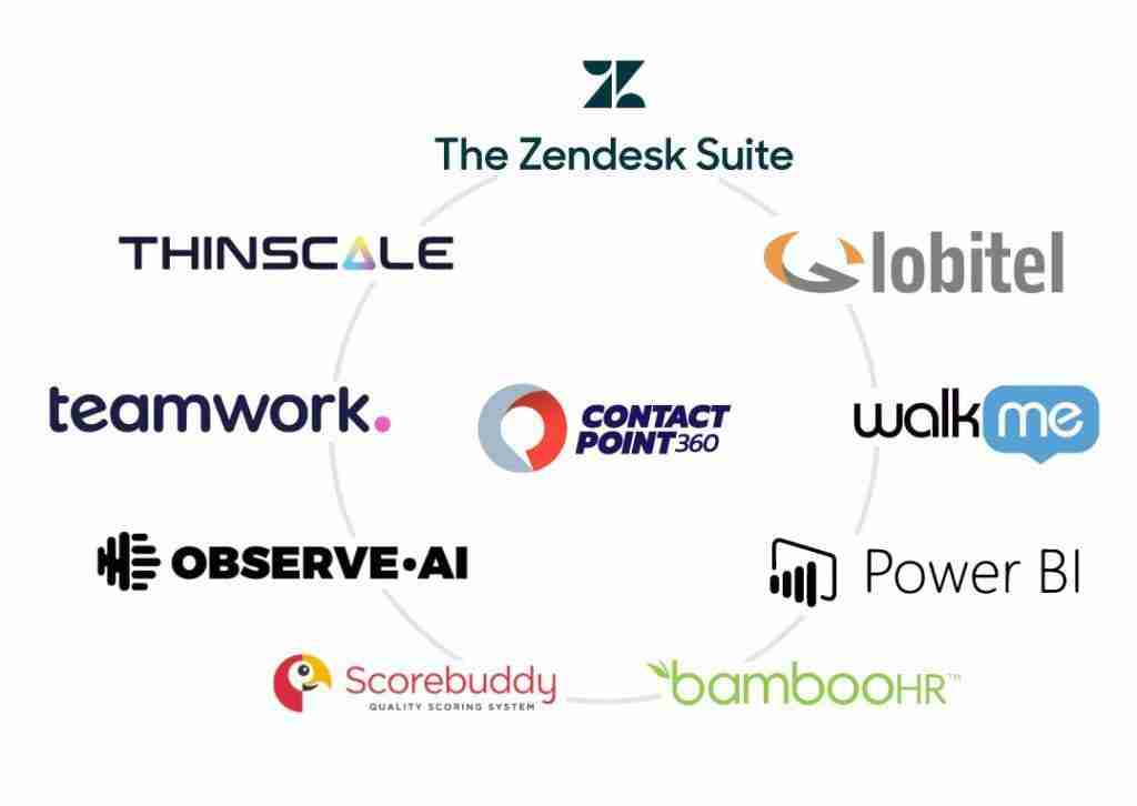 ContactPoint 360 Partners