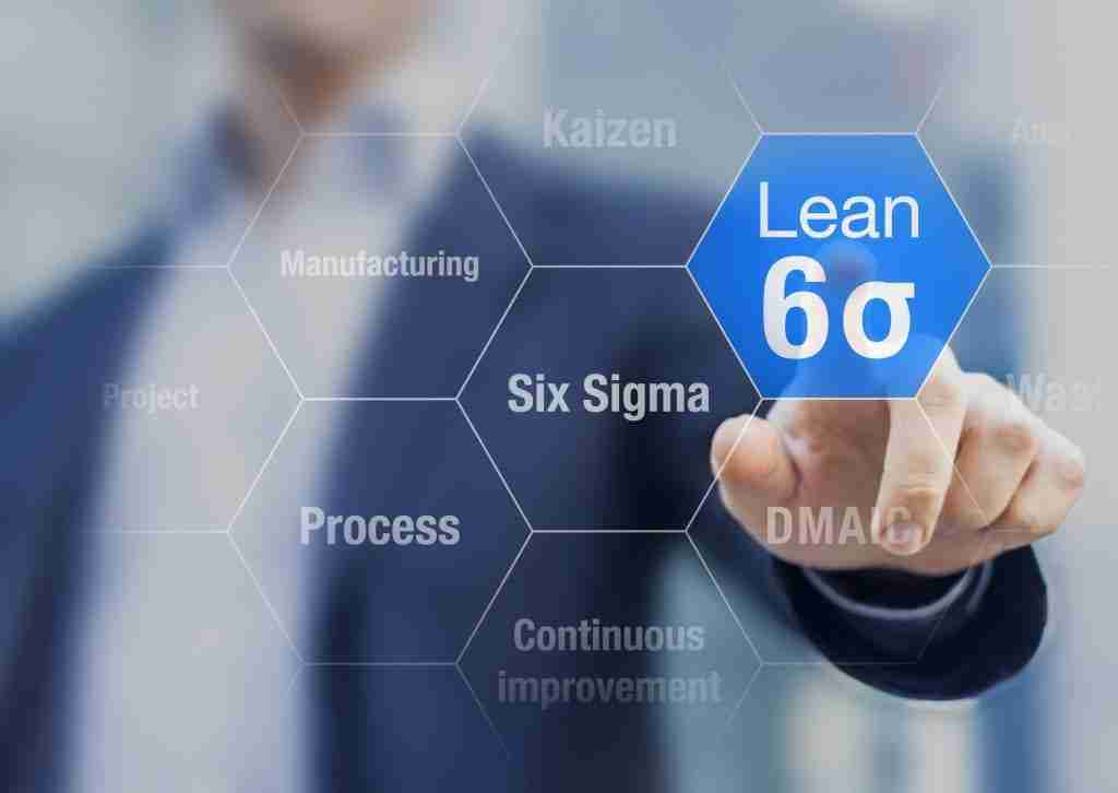 ContactPoint 360 - Six Sigma