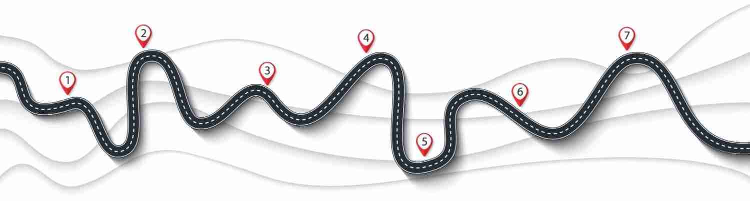 ContactPoint 360 - Customer Journey Mapping